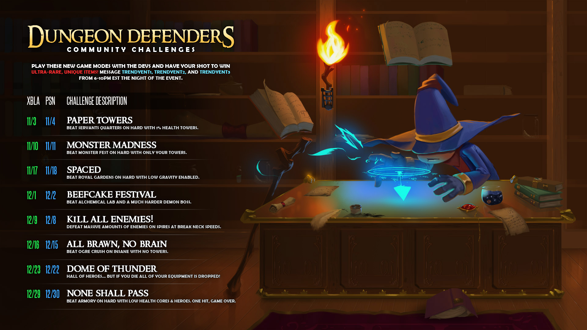 Dungeon defenders events revealed hard stuff nerd agenerd age - Dungeon defenders 2 console ...
